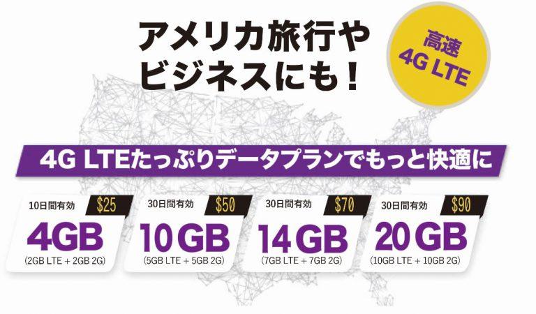 アメリカ旅行やビジネスにも! 4G LTE たっぷりデータプランでもっと快適に